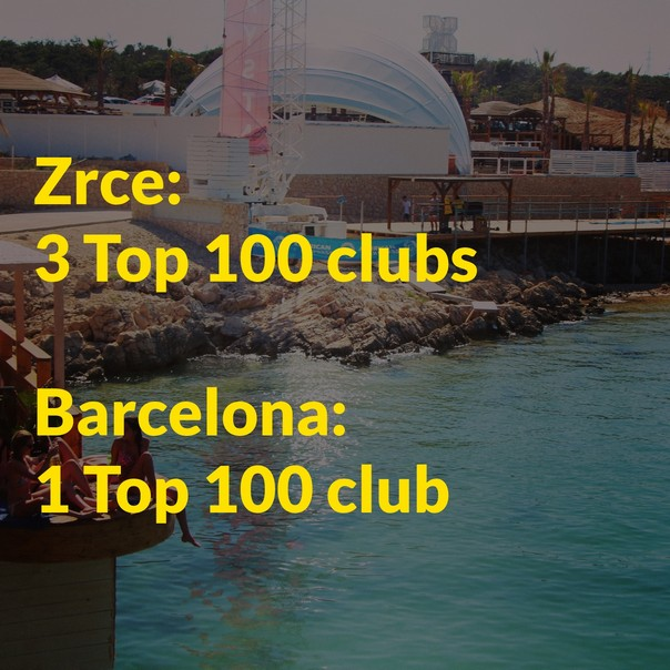 Barcelona  compared to Zrce Beach