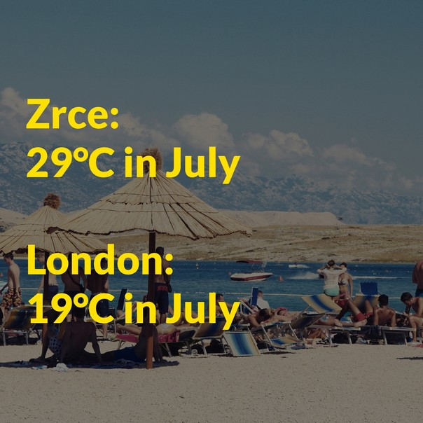 London  compared to Zrce Beach