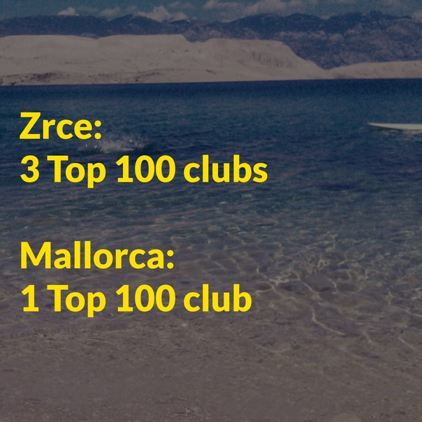 Mallorca  compared to Zrce Beach