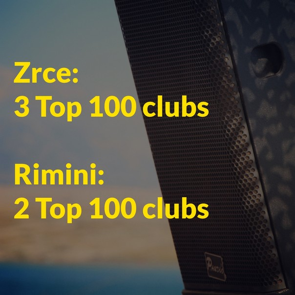 Rimini  compared to Zrce Beach